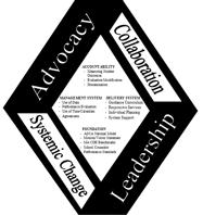 mamodel logo